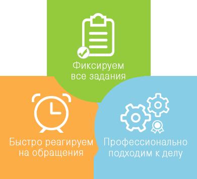 Администрирование и техническая поддержка сайтов